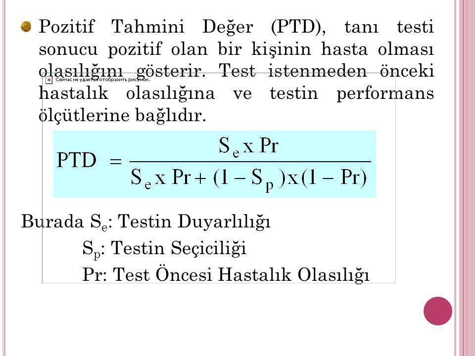 Burada S e : Testin Duyarlılığı S p : Testin Seçiciliği Pr: Test Öncesi Hastalık Olasılığı