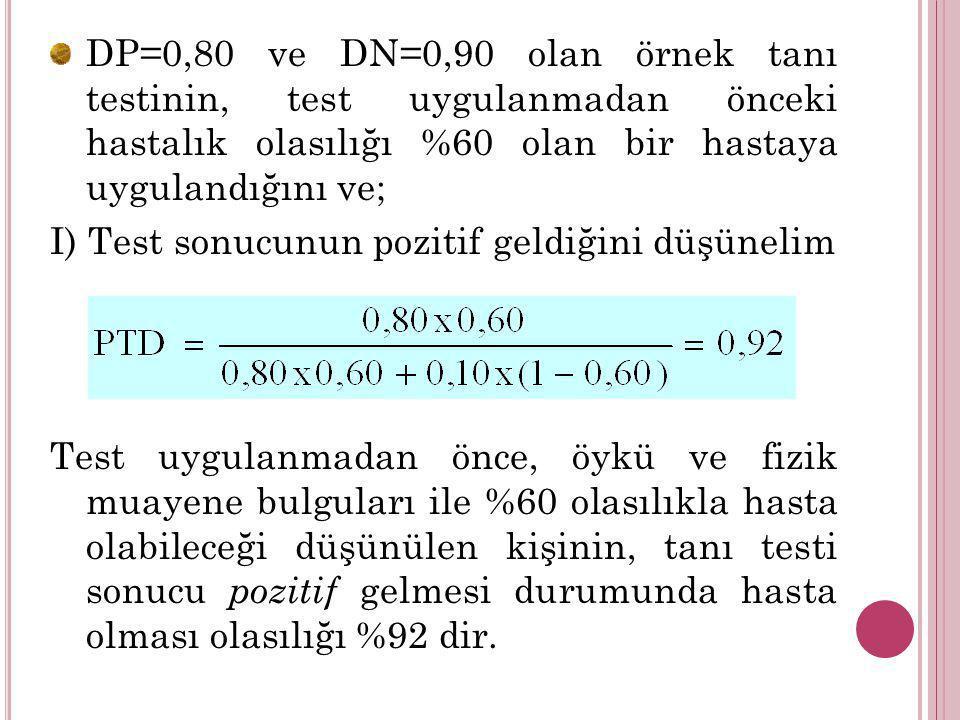 DP=0,80 ve DN=0,90 olan örnek tanı testinin, test uygulanmadan önceki hastalık olasılığı %60 olan bir hastaya uygulandığını ve; I) Test sonucunun pozi
