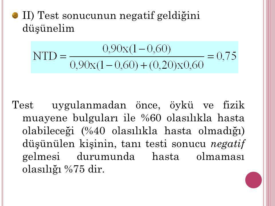 II) Test sonucunun negatif geldiğini düşünelim Test uygulanmadan önce, öykü ve fizik muayene bulguları ile %60 olasılıkla hasta olabileceği (%40 olası