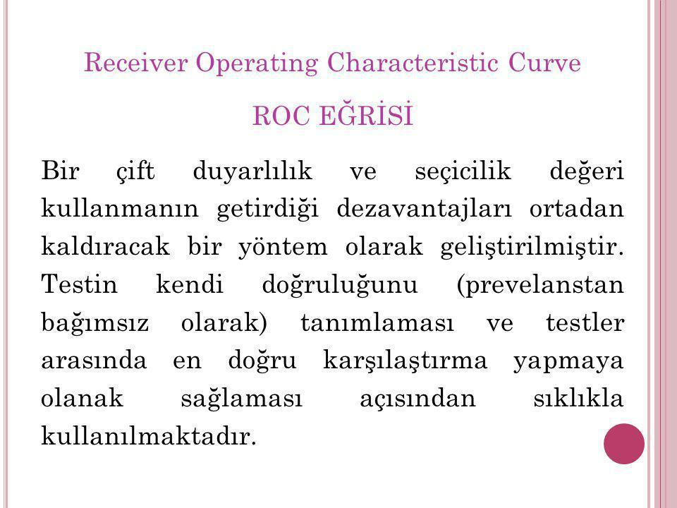 Receiver Operating Characteristic Curve ROC EĞRİSİ Bir çift duyarlılık ve seçicilik değeri kullanmanın getirdiği dezavantajları ortadan kaldıracak bir