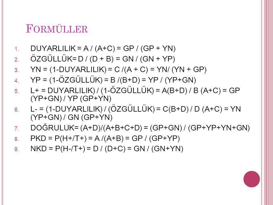 F ORMÜLLER 1. DUYARLILIK = A / (A+C) = GP / (GP + YN) 2. ÖZGÜLLÜK= D / (D + B) = GN / (GN + YP) 3. YN = (1-DUYARLILIK) = C /(A + C) = YN/ (YN + GP) 4.