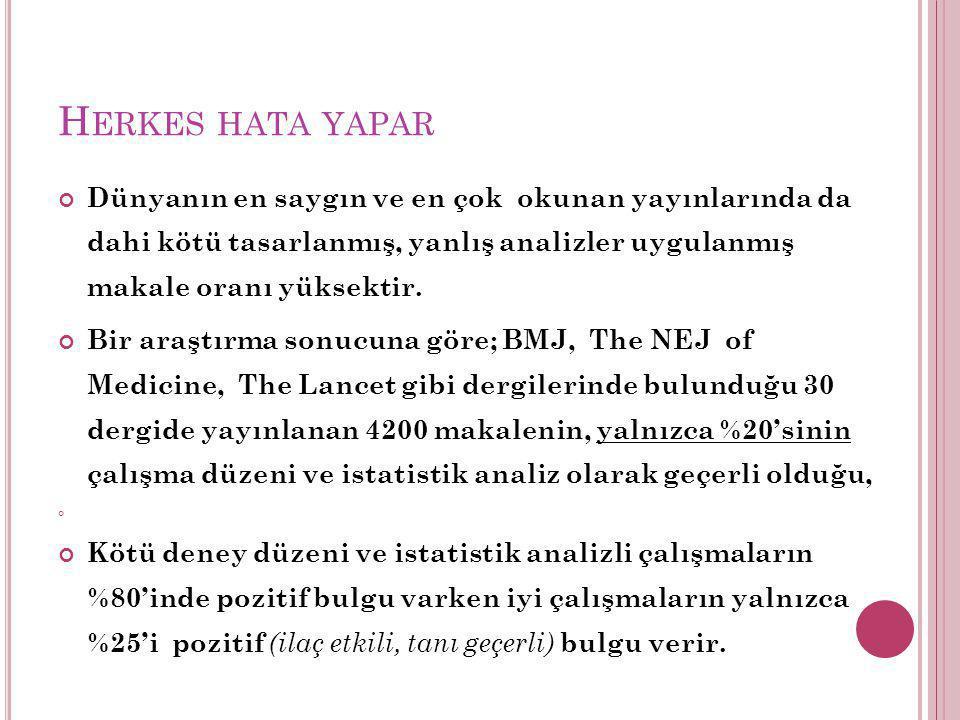1.SPSS'te dosya işlemleri 2.