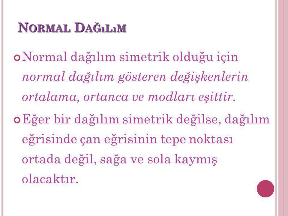 N ORMAL D AĞıLıM Normal dağılım simetrik olduğu için normal dağılım gösteren değişkenlerin ortalama, ortanca ve modları eşittir. Eğer bir dağılım sime