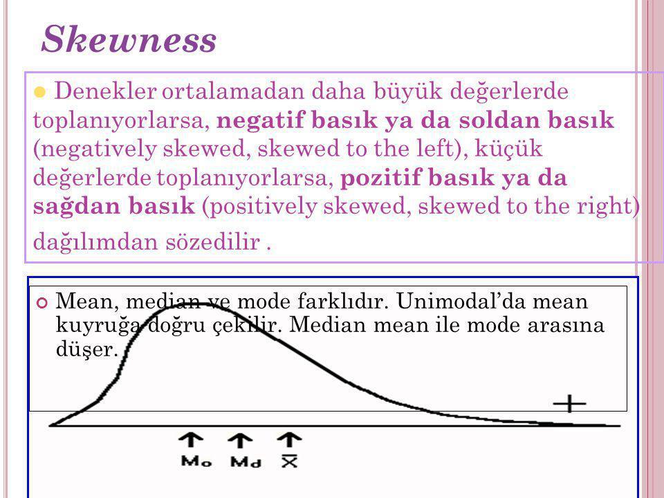 Skewness Denekler ortalamadan daha büyük değerlerde toplanıyorlarsa, negatif basık ya da soldan basık (negatively skewed, skewed to the left), küçük d