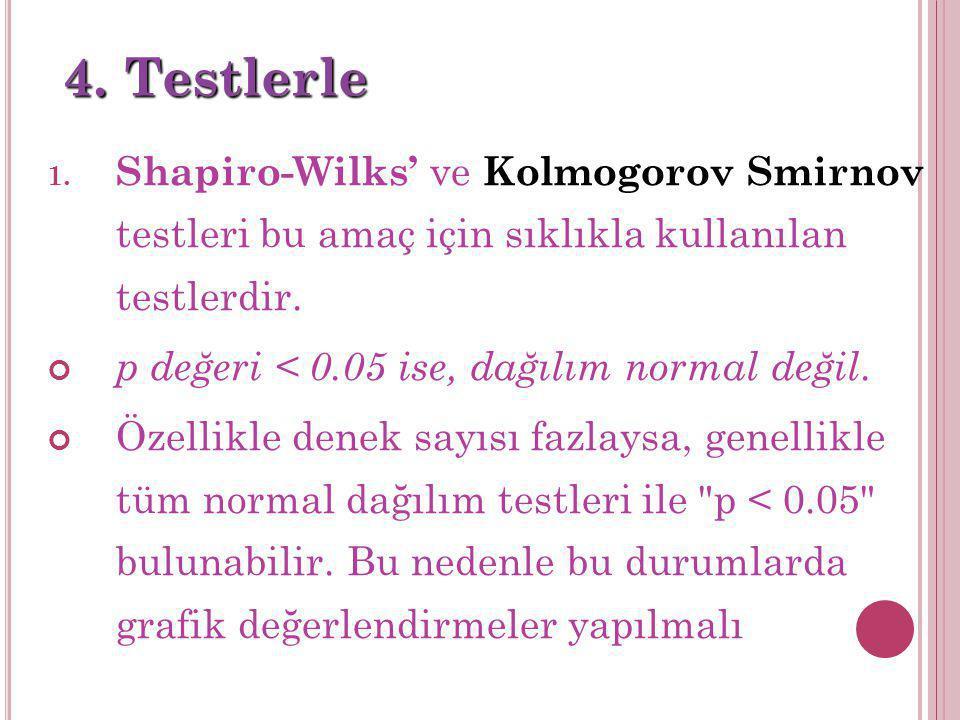 1. Shapiro-Wilks' ve Kolmogorov Smirnov testleri bu amaç için sıklıkla kullanılan testlerdir. p değeri < 0.05 ise, dağılım normal değil. Özellikle den