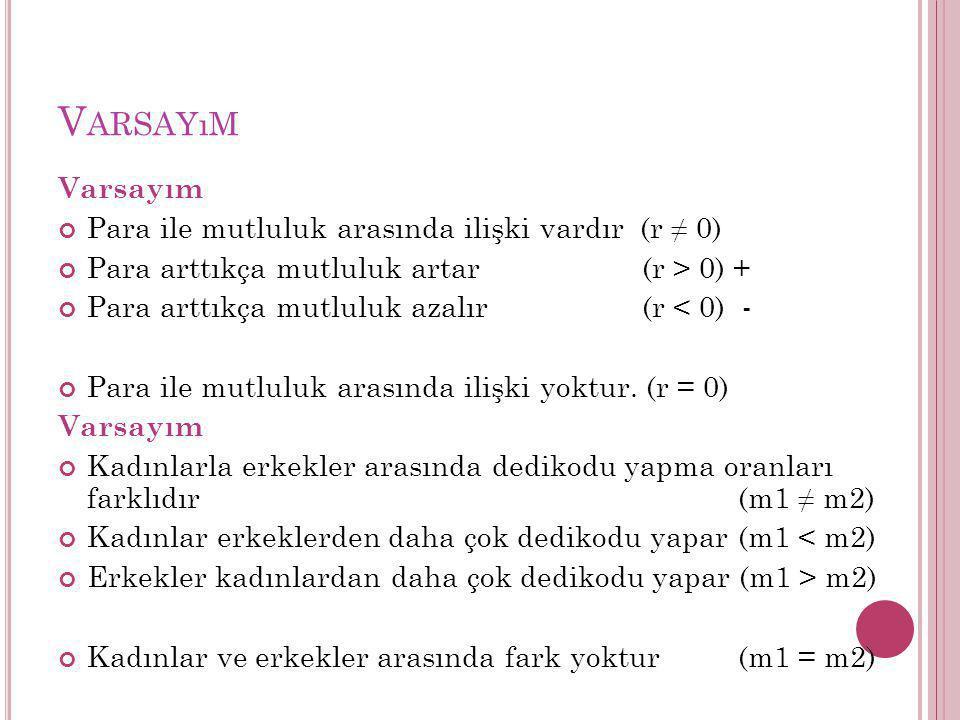 N ORMAL D AĞıLıM Normal dağılım simetrik olduğu için normal dağılım gösteren değişkenlerin ortalama, ortanca ve modları eşittir.