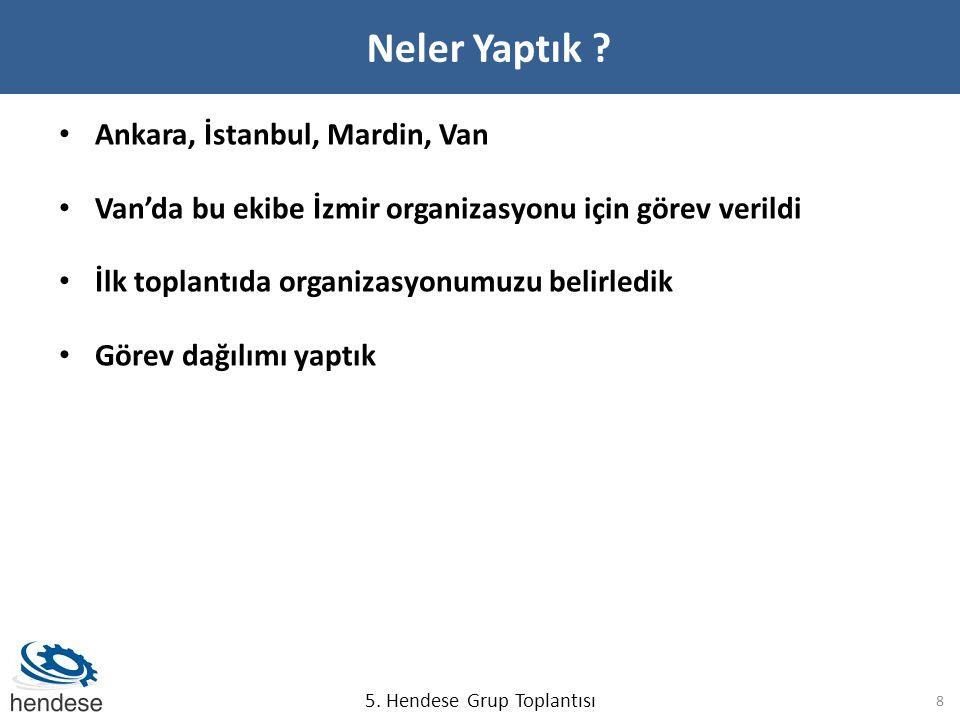 Ankara, İstanbul, Mardin, Van Van'da bu ekibe İzmir organizasyonu için görev verildi İlk toplantıda organizasyonumuzu belirledik Görev dağılımı yaptık Neler Yaptık .