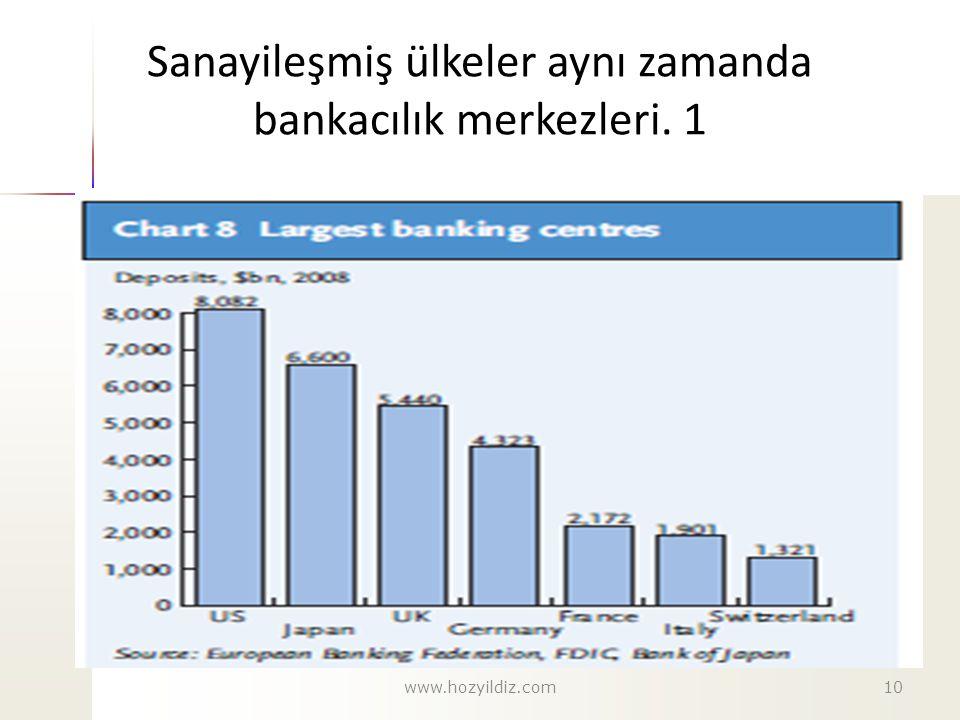 Sanayileşmiş ülkeler aynı zamanda bankacılık merkezleri. 1 10www.hozyildiz.com
