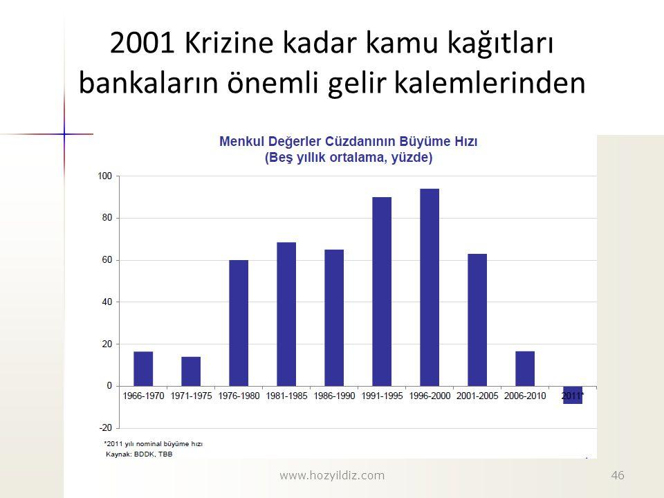 2001 Krizine kadar kamu kağıtları bankaların önemli gelir kalemlerinden www.hozyildiz.com46