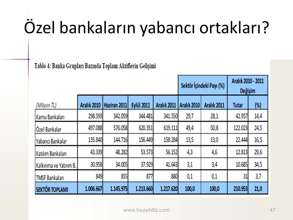 Özel bankaların yabancı ortakları? www.hozyildiz.com47