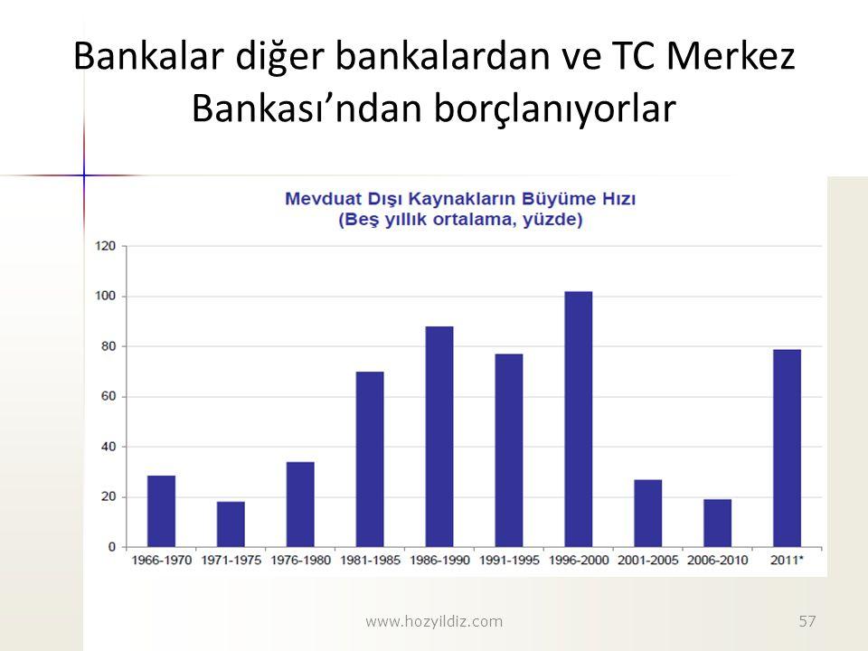 Bankalar diğer bankalardan ve TC Merkez Bankası'ndan borçlanıyorlar www.hozyildiz.com57