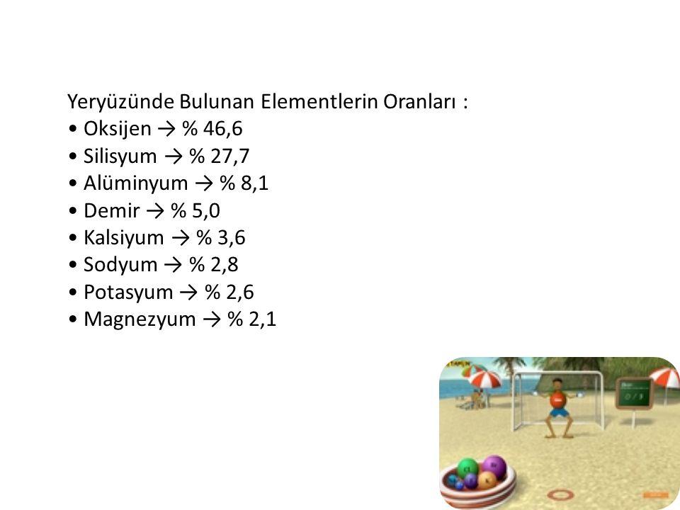 Yeryüzünde Bulunan Elementlerin Oranları : Oksijen → % 46,6 Silisyum → % 27,7 Alüminyum → % 8,1 Demir → % 5,0 Kalsiyum → % 3,6 Sodyum → % 2,8 Potasyum
