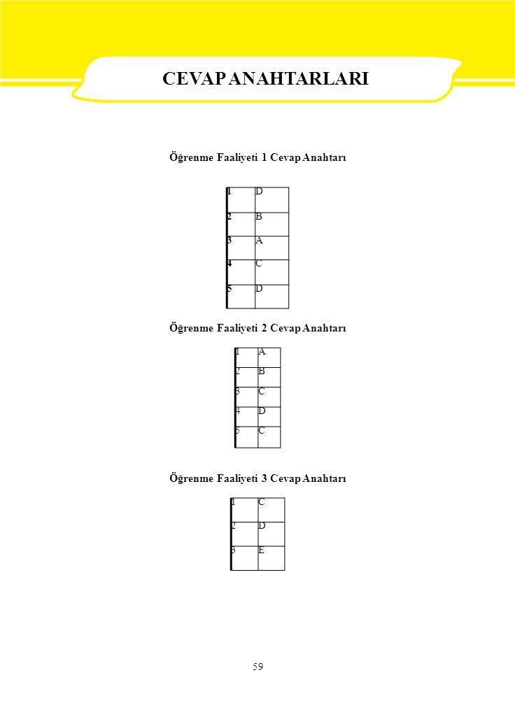 1D 2B 3A 4C 5D 1A 2B 3C 4D 5C 1C 2D 3E 59 CEVAP ANAHTARLARI Öğrenme Faaliyeti 1 Cevap Anahtarı Öğrenme Faaliyeti 2 Cevap Anahtarı Öğrenme Faaliyeti 3