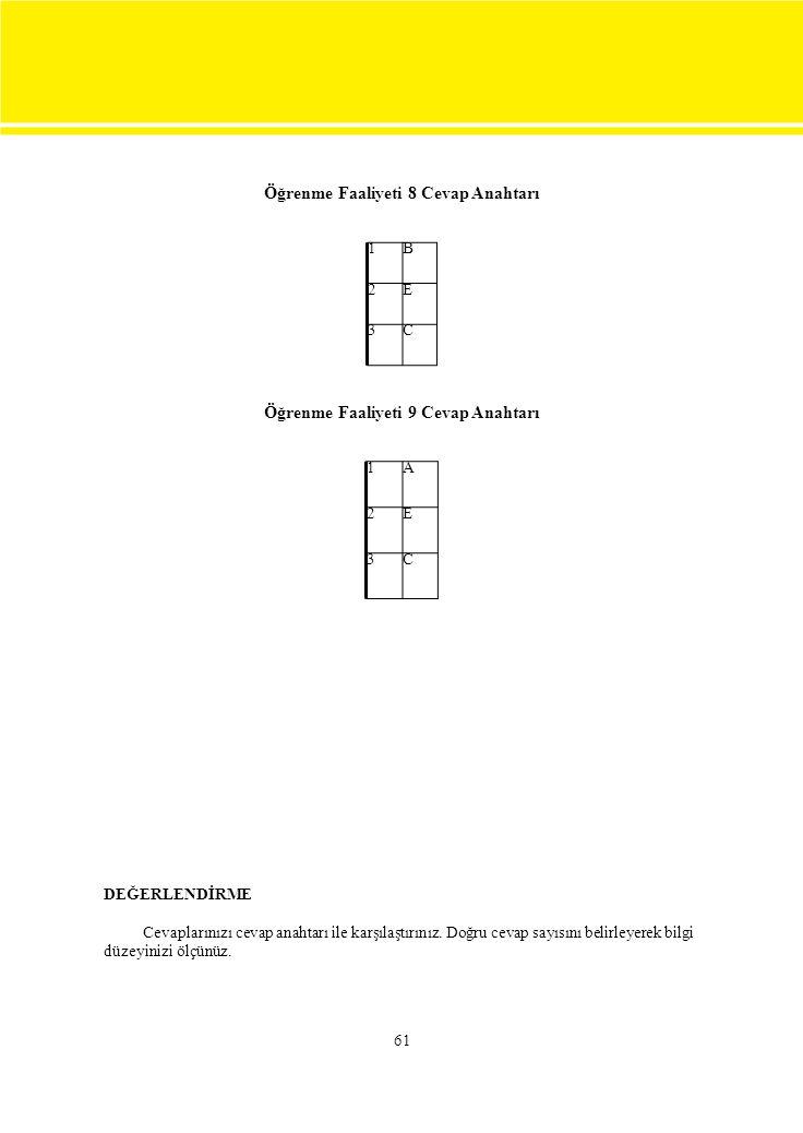 1A 2E 3C 1B 2E 3C 61 Öğrenme Faaliyeti 8 Cevap Anahtarı Öğrenme Faaliyeti 9 Cevap Anahtarı DEĞERLENDİRME Cevaplarınızı cevap anahtarı ile karşılaştırı
