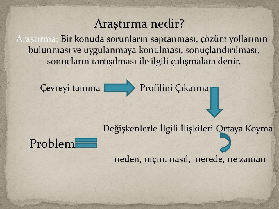 7.Araştırma Sorusu Seçimi En önemli ve zor aşamadır.
