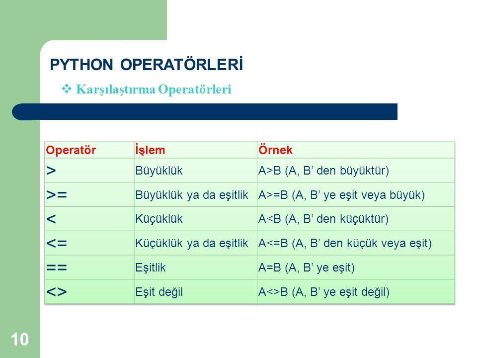 PYTHON OPERATÖRLERİ  Karşılaştırma Operatörleri 10