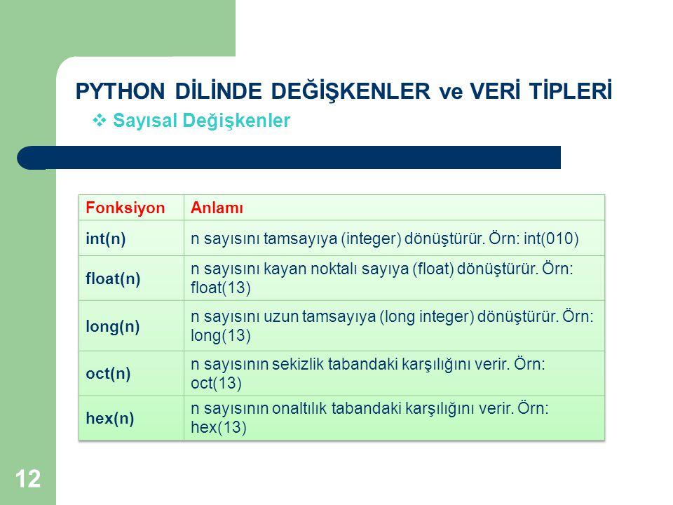  Sayısal Değişkenler PYTHON DİLİNDE DEĞİŞKENLER ve VERİ TİPLERİ 12