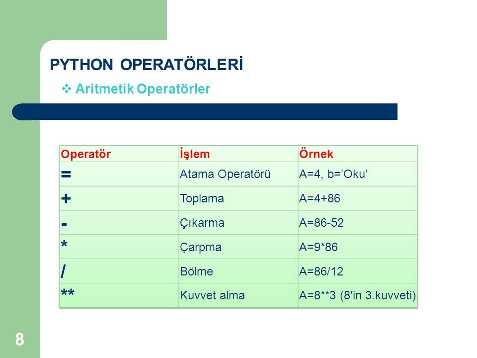 PYTHON OPERATÖRLERİ  Aritmetik Operatörler 8
