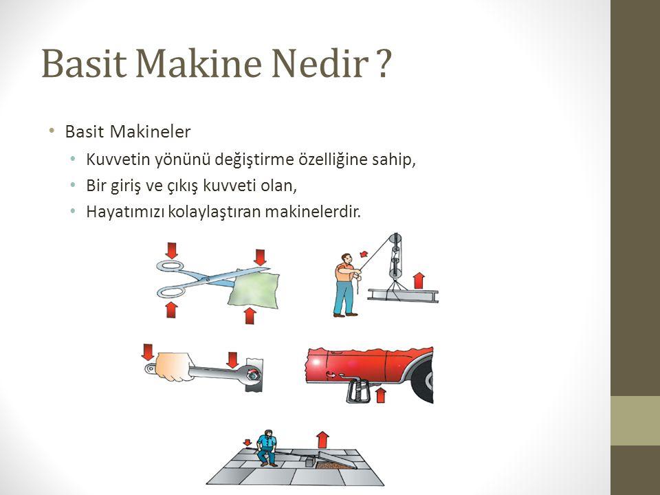 Basit Makine Nedir ? Basit Makineler Kuvvetin yönünü değiştirme özelliğine sahip, Bir giriş ve çıkış kuvveti olan, Hayatımızı kolaylaştıran makinelerd