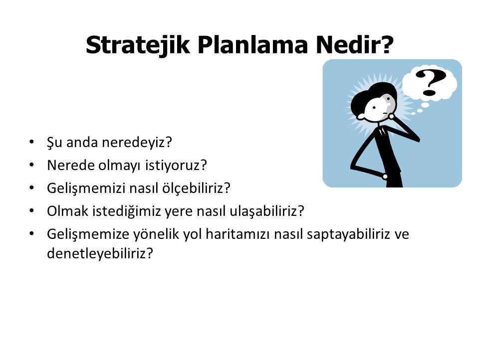Stratejik Planlama Nedir.Şu anda neredeyiz. Nerede olmayı istiyoruz.
