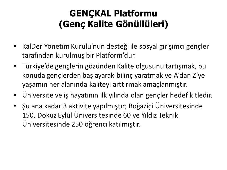 GENÇKAL Platformu (Genç Kalite Gönüllüleri) KalDer Yönetim Kurulu'nun desteği ile sosyal girişimci gençler tarafından kurulmuş bir Platform'dur.