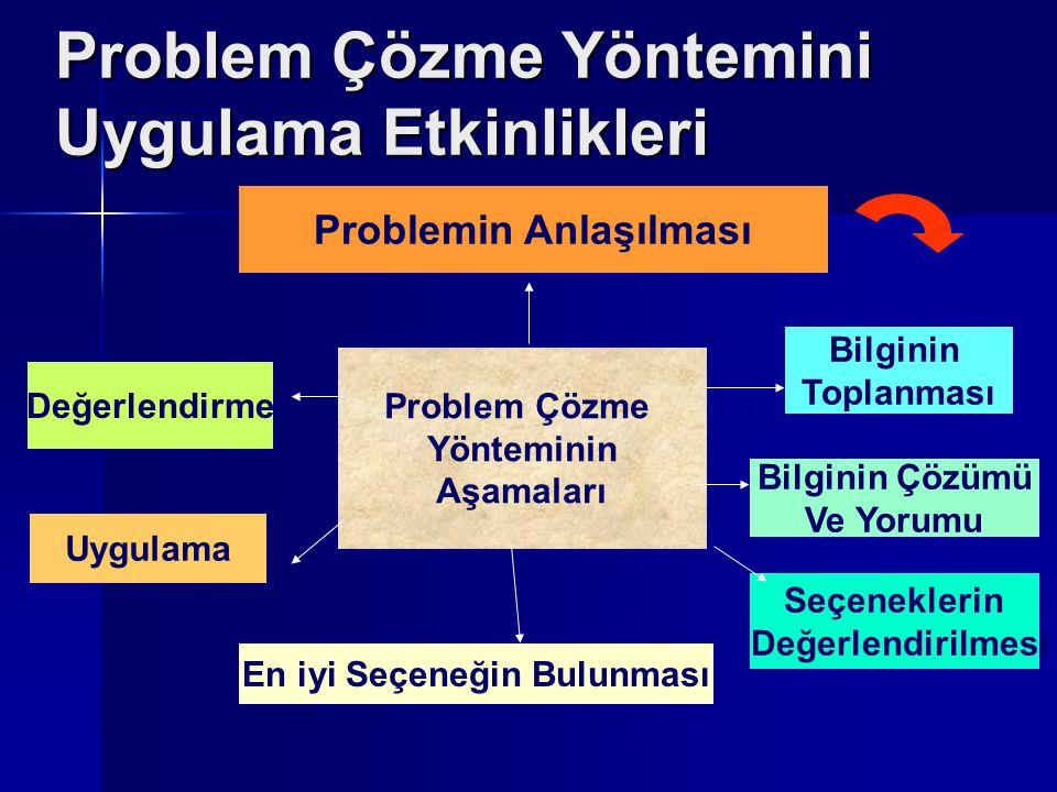 Problem çözmede izlenen yol 1.Problemi sınırlandırarak tespit etme (farkına varma), 1.