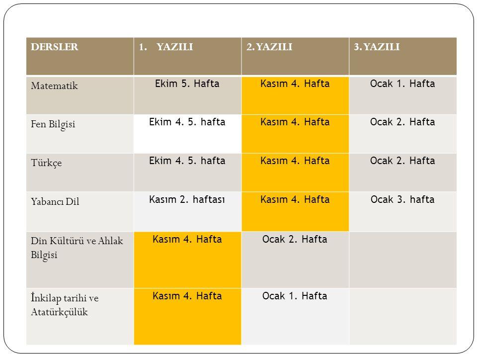 DERSLER1.YAZILI2. YAZILI3. YAZILI Matematik Ekim 5. HaftaKasım 4. HaftaOcak 1. Hafta Fen Bilgisi Ekim 4. 5. haftaKasım 4. HaftaOcak 2. Hafta Türkçe Ek