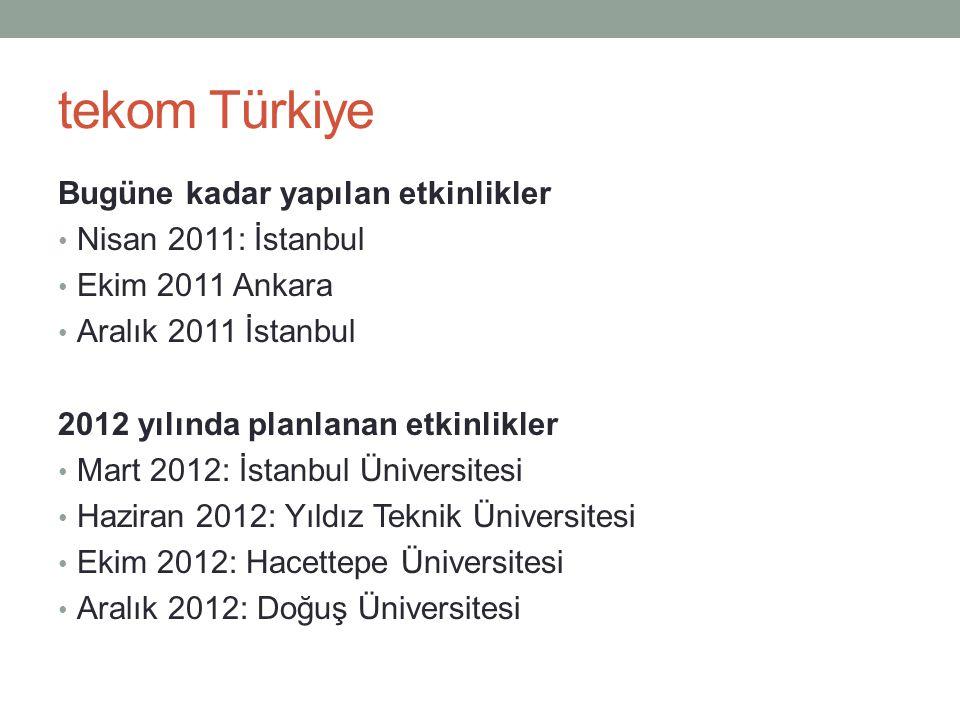 tekom Türkiye Bugüne kadar yapılan etkinlikler Nisan 2011: İstanbul Ekim 2011 Ankara Aralık 2011 İstanbul 2012 yılında planlanan etkinlikler Mart 2012
