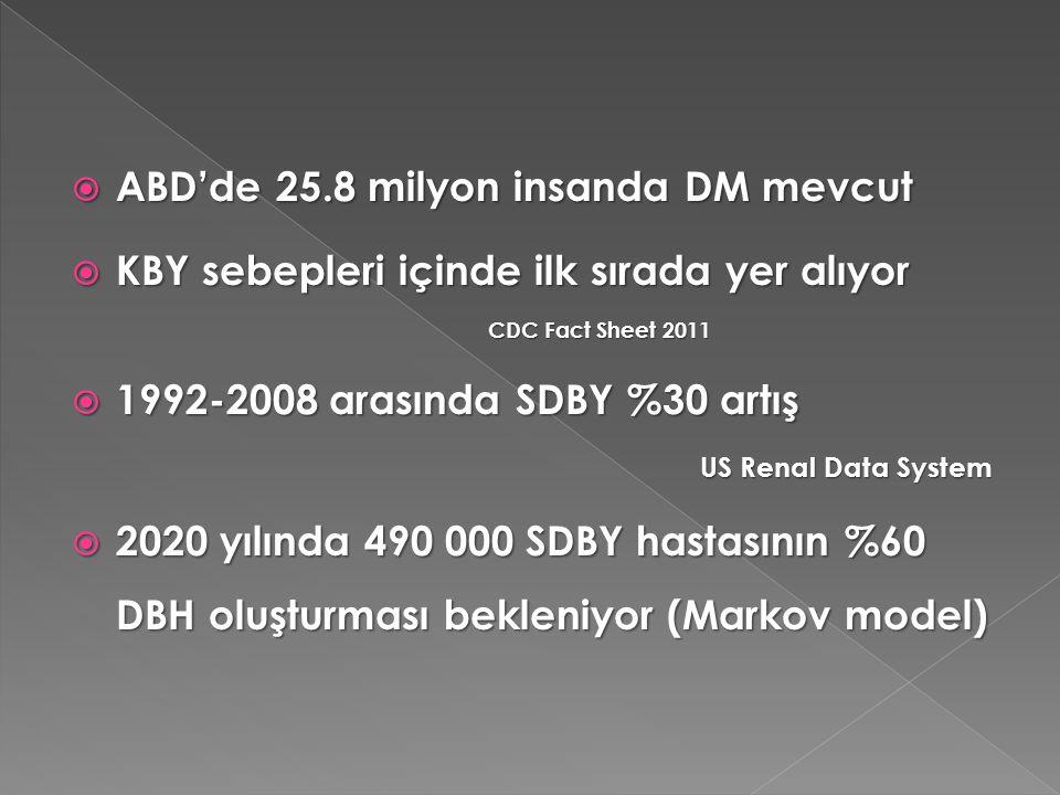  KVH ve Mikrovasküler hst için risk faktörü Tip I DM: var olan DBH ikincil Tip II DM: diğer kardiyometabolik durumlara eşlik ediyor AJKD 2012;60(5):850-886  DBH ilerlemesinde yüksek sistolik KB ya da nabız basıncının önemli olduğu bildirilmiş