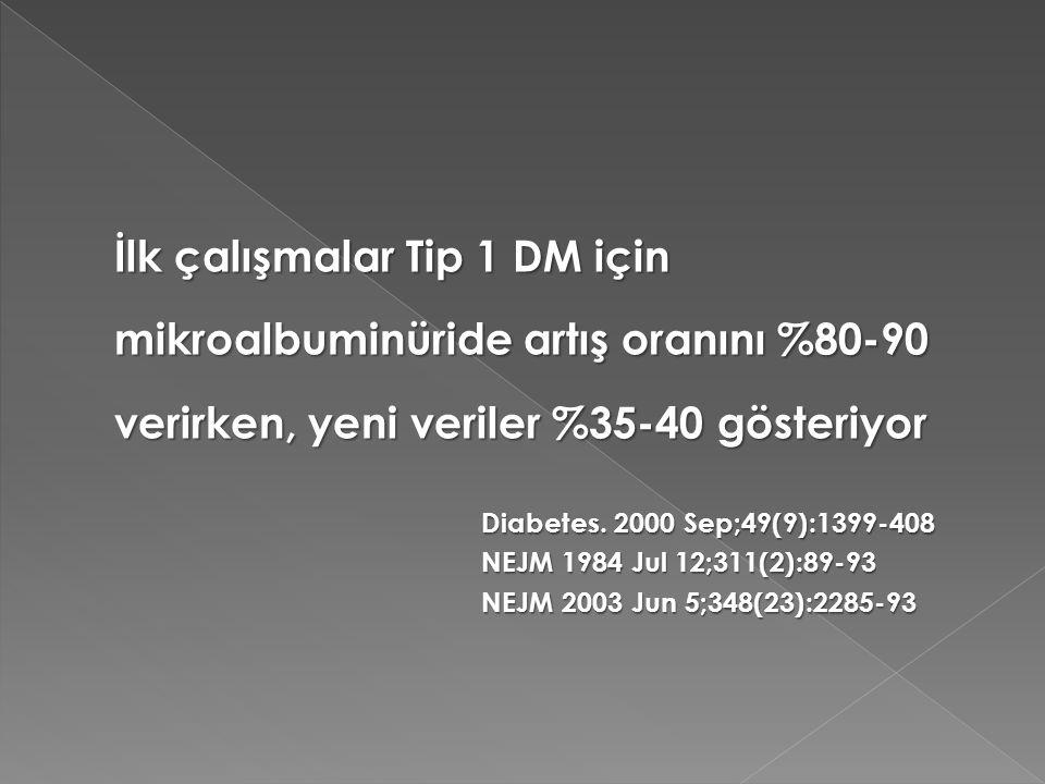 İlk çalışmalar Tip 1 DM için mikroalbuminüride artış oranını %80-90 verirken, yeni veriler %35-40 gösteriyor Diabetes. 2000 Sep;49(9):1399-408 NEJM 19