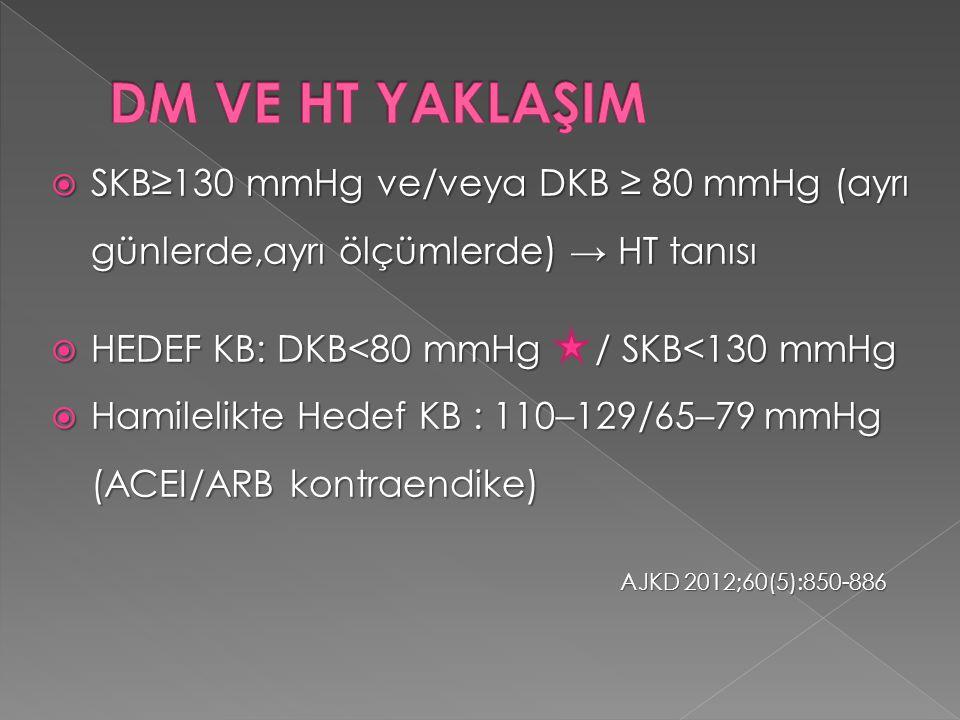  SKB≥130 mmHg ve/veya DKB ≥ 80 mmHg (ayrı günlerde,ayrı ölçümlerde) → HT tanısı  HEDEF KB: DKB<80 mmHg / SKB<130 mmHg  Hamilelikte Hedef KB : 110–1