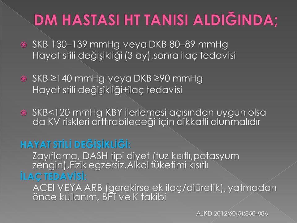  SKB 130–139 mmHg veya DKB 80–89 mmHg Hayat stili değişikliği (3 ay),sonra ilaç tedavisi  SKB ≥140 mmHg veya DKB ≥90 mmHg Hayat stili değişikliği+il