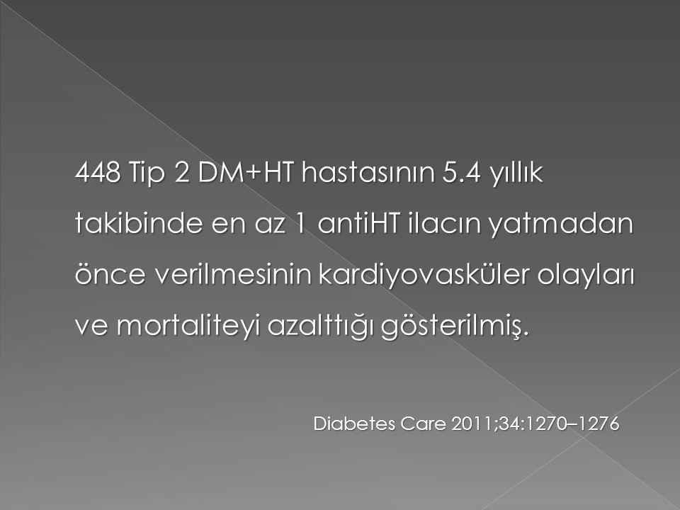 448 Tip 2 DM+HT hastasının 5.4 yıllık takibinde en az 1 antiHT ilacın yatmadan önce verilmesinin kardiyovasküler olayları ve mortaliteyi azalttığı gös