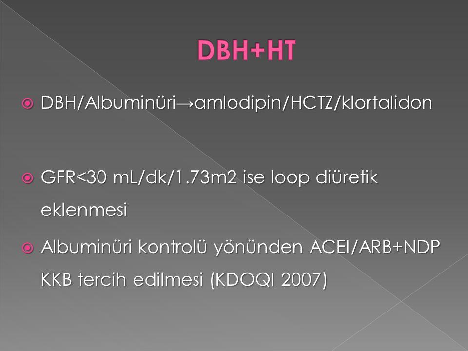  DBH/Albuminüri→amlodipin/HCTZ/klortalidon  GFR<30 mL/dk/1.73m2 ise loop diüretik eklenmesi  Albuminüri kontrolü yönünden ACEI/ARB+NDP KKB tercih e