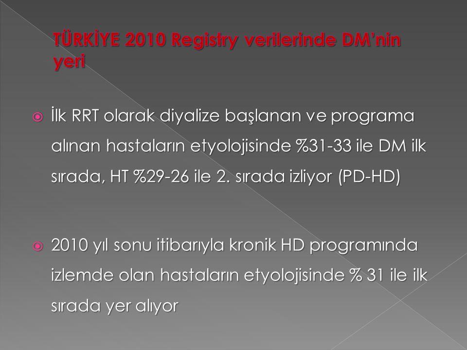 Eur Heart J 2012