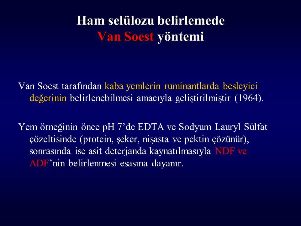 Ham selülozu belirlemede Van Soest yöntemi Van Soest tarafından kaba yemlerin ruminantlarda besleyici değerinin belirlenebilmesi amacıyla geliştirilmiştir (1964).