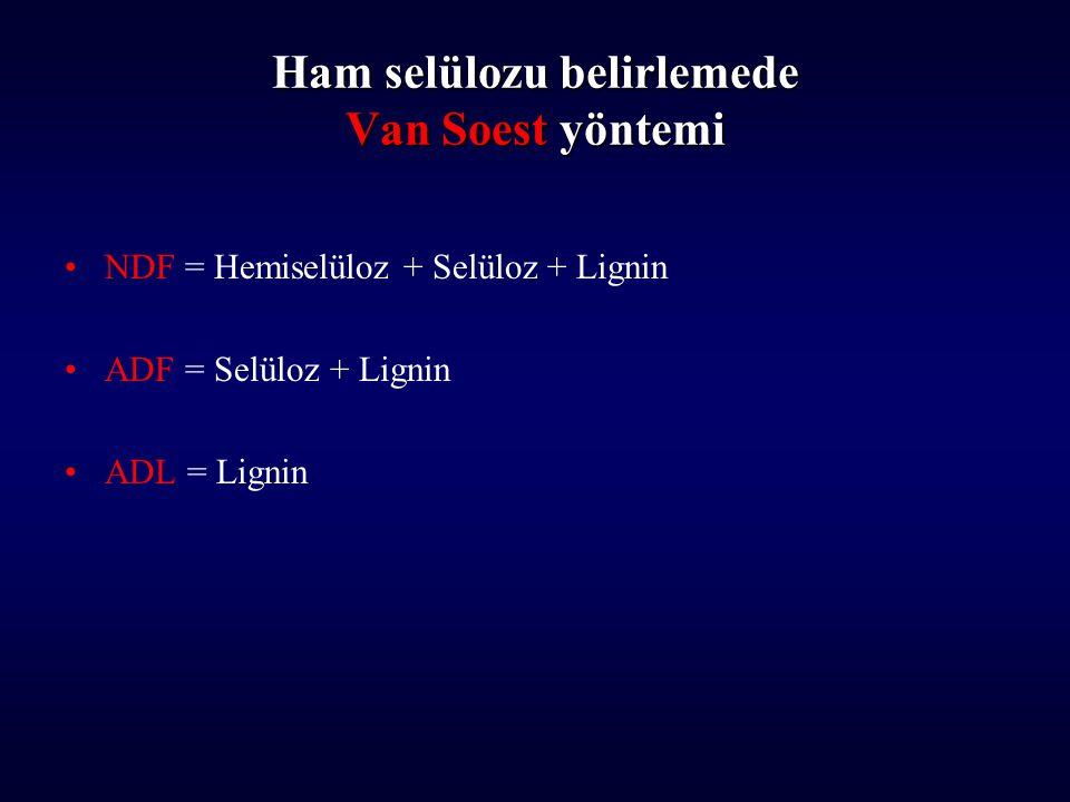 Ham selülozu belirlemede Van Soest yöntemi NDF = Hemiselüloz + Selüloz + Lignin ADF = Selüloz + Lignin ADL = Lignin