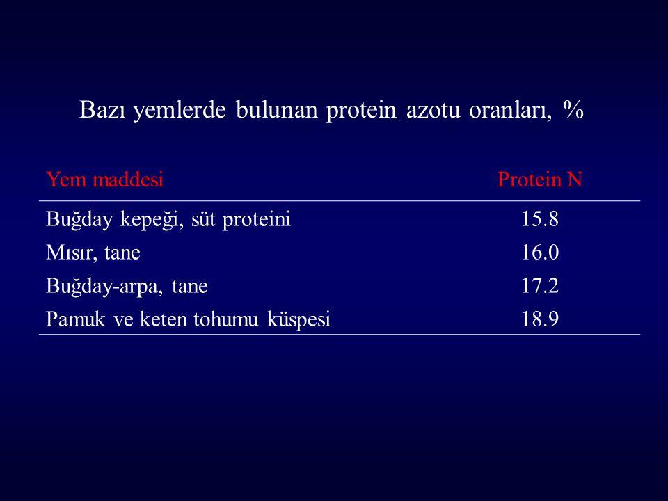 Yem maddesiProtein N Buğday kepeği, süt proteini15.8 Mısır, tane16.0 Buğday-arpa, tane17.2 Pamuk ve keten tohumu küspesi18.9 Bazı yemlerde bulunan protein azotu oranları, %