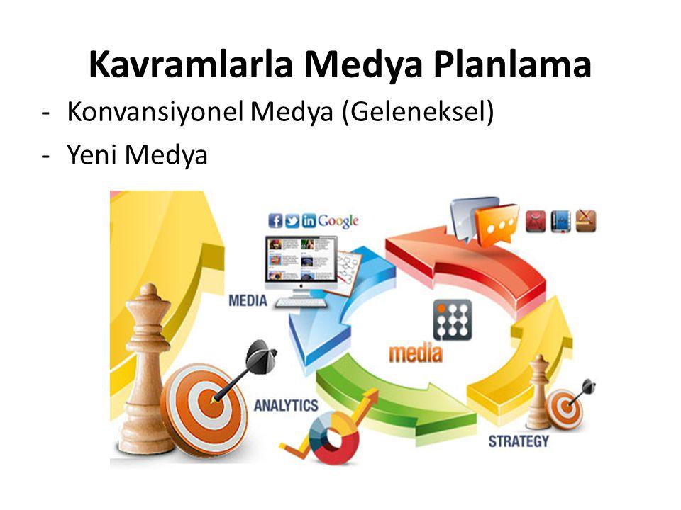 Kavramlarla Medya Planlama -Konvansiyonel Medya (Geleneksel) -Yeni Medya