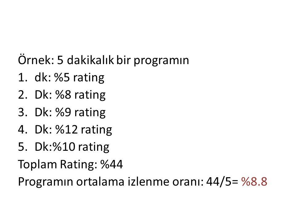 Örnek: 5 dakikalık bir programın 1.dk: %5 rating 2.Dk: %8 rating 3.Dk: %9 rating 4.Dk: %12 rating 5.Dk:%10 rating Toplam Rating: %44 Programın ortalam