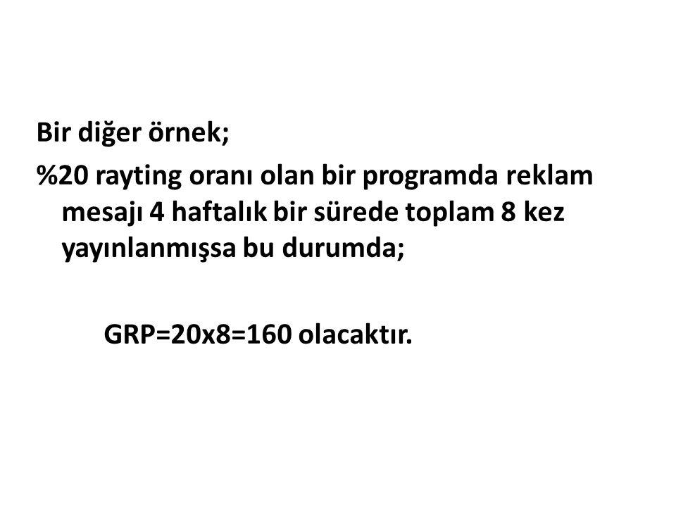 Bir diğer örnek; %20 rayting oranı olan bir programda reklam mesajı 4 haftalık bir sürede toplam 8 kez yayınlanmışsa bu durumda; GRP=20x8=160 olacaktı