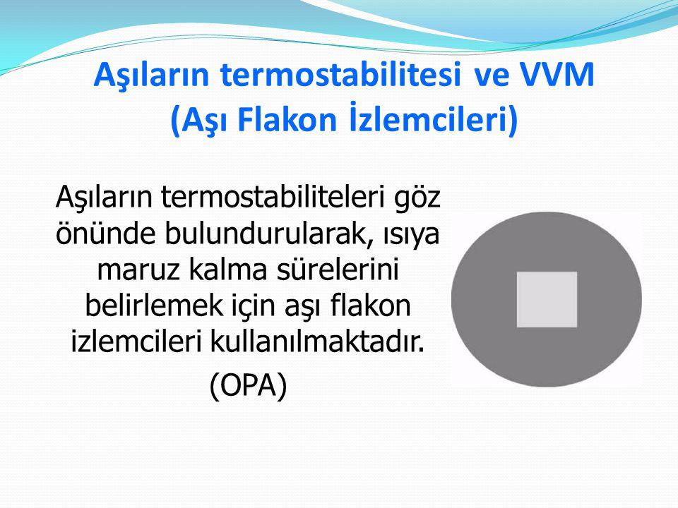 Aşıların termostabilitesi ve VVM (Aşı Flakon İzlemcileri) Aşıların termostabiliteleri göz önünde bulundurularak, ısıya maruz kalma sürelerini belirlem