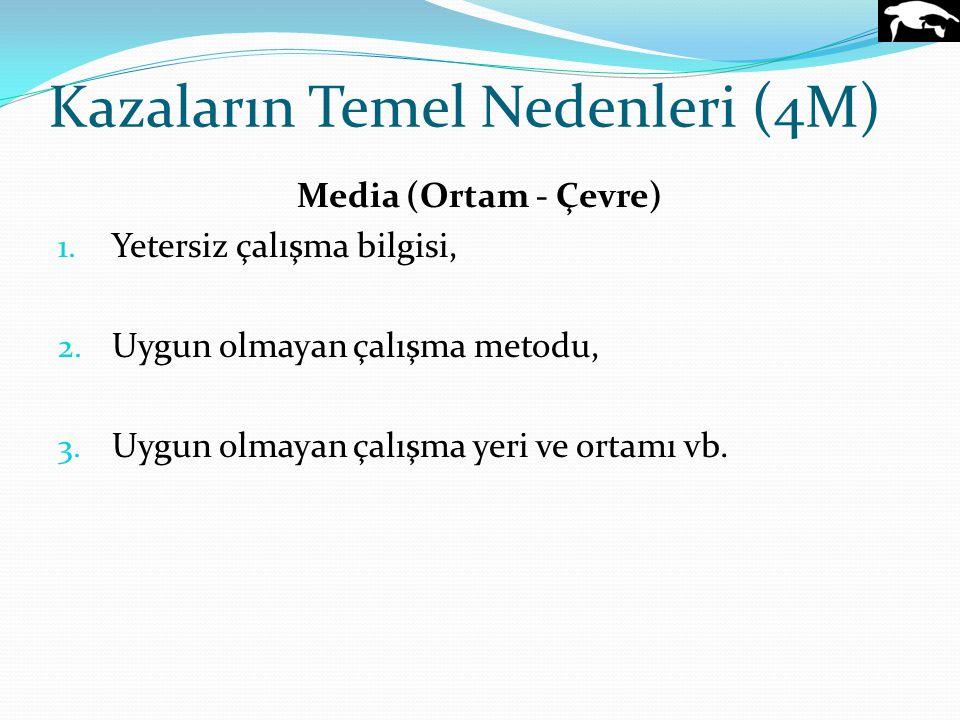Kazaların Temel Nedenleri (4M) Media (Ortam - Çevre) 1. Yetersiz çalışma bilgisi, 2. Uygun olmayan çalışma metodu, 3. Uygun olmayan çalışma yeri ve or