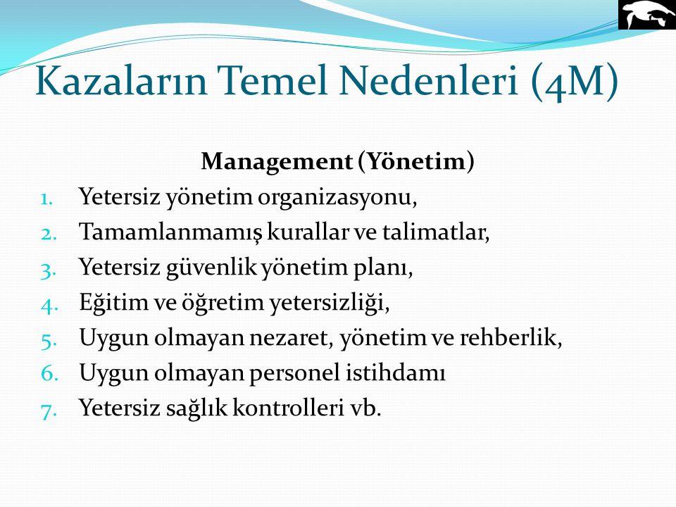 Kazaların Temel Nedenleri (4M) Management (Yönetim) 1. Yetersiz yönetim organizasyonu, 2. Tamamlanmamış kurallar ve talimatlar, 3. Yetersiz güvenlik y