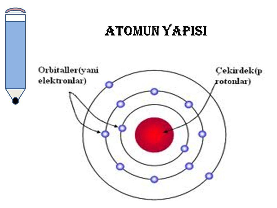 Atomu oluşturan parçacıklar proton,nötron ve elektronlardır.