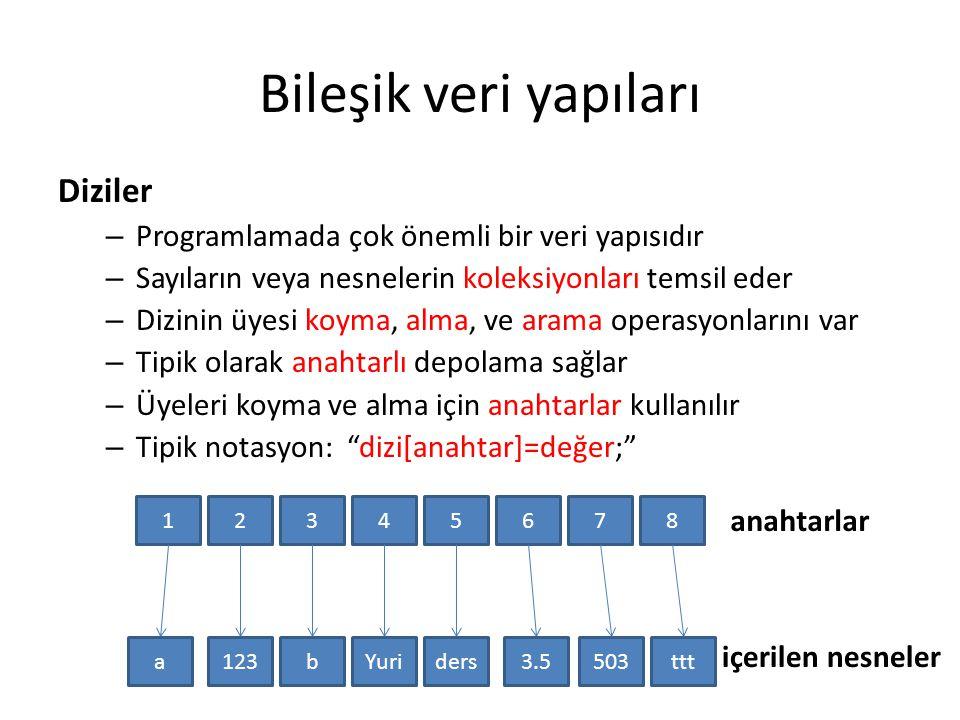Bileşik veri yapıları Diziler – Programlamada çok önemli bir veri yapısıdır – Sayıların veya nesnelerin koleksiyonları temsil eder – Dizinin üyesi koy