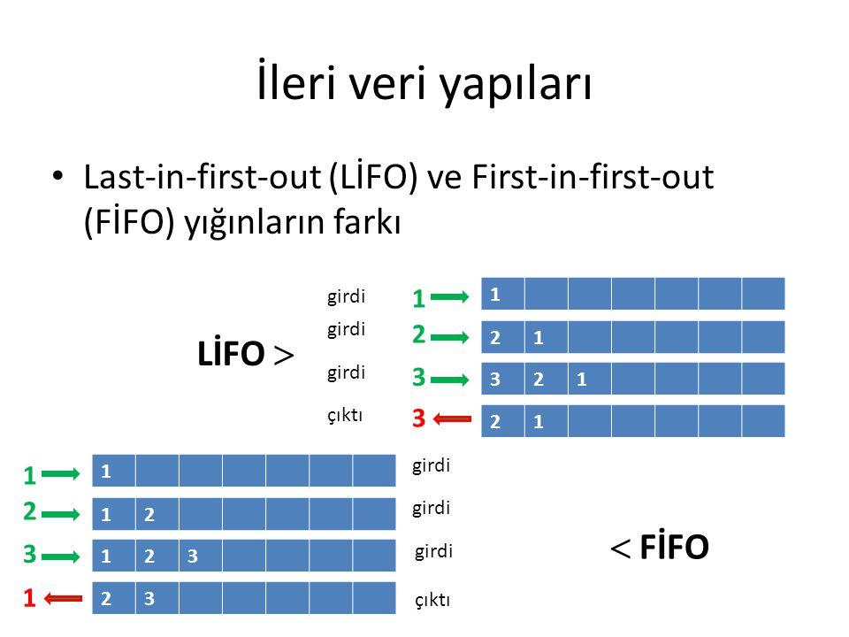İleri veri yapıları Last-in-first-out (LİFO) ve First-in-first-out (FİFO) yığınların farkı 1 21 321 21 1 2 3 3 1 12 123 23 1 2 3 LİFO   FİFO girdi ç