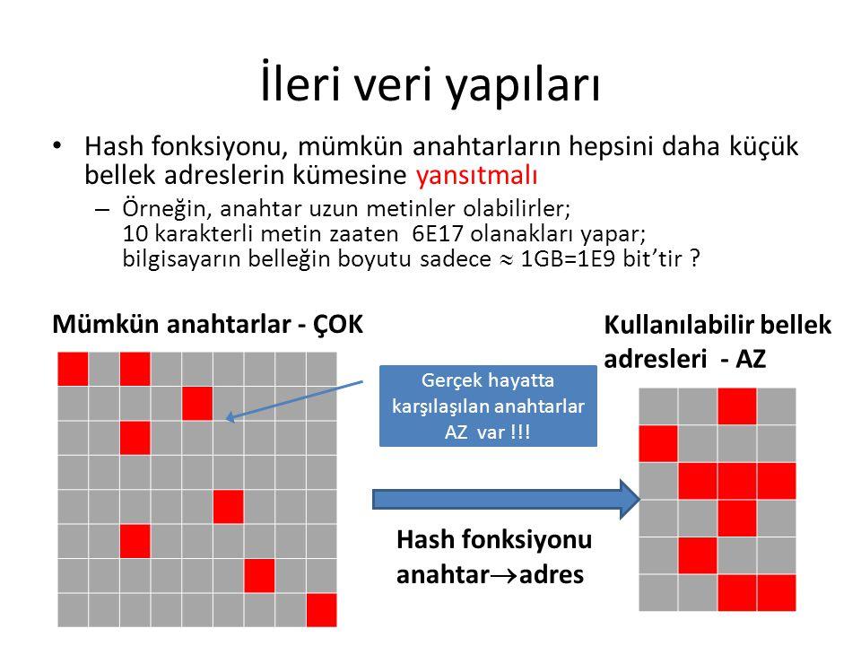 İleri veri yapıları Hash fonksiyonu, mümkün anahtarların hepsini daha küçük bellek adreslerin kümesine yansıtmalı – Örneğin, anahtar uzun metinler ola