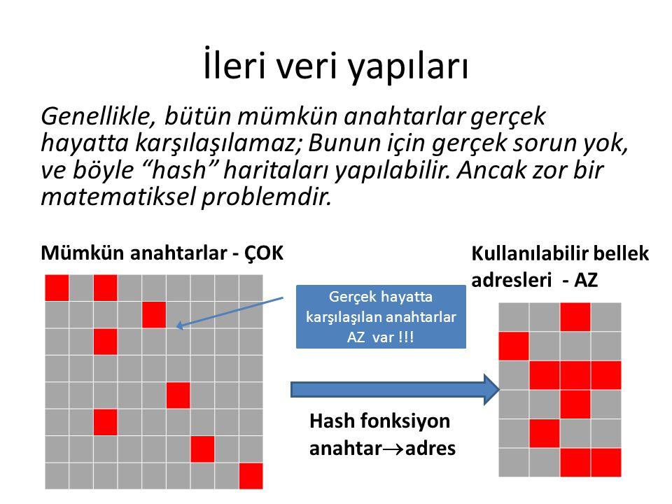 """İleri veri yapıları Genellikle, bütün mümkün anahtarlar gerçek hayatta karşılaşılamaz; Bunun için gerçek sorun yok, ve böyle """"hash"""" haritaları yapılab"""