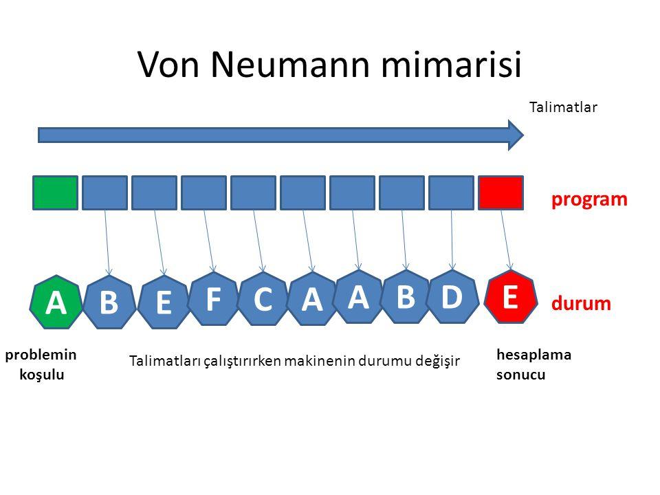 Bileşik veri yapıları Matrisler İki üç boyutlu dizilerdir (sadece) 002001 300000 000100 000200 003005 A[][] =